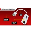 S-LINK SL-U60 USB TO ETHERNET ADAPTER
